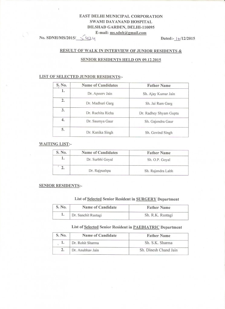 Result of walk in interview of JR & SR residents Held on 09-12-2015