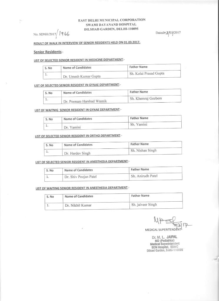 Result of Walk in Interview of Senior and Junior Residents