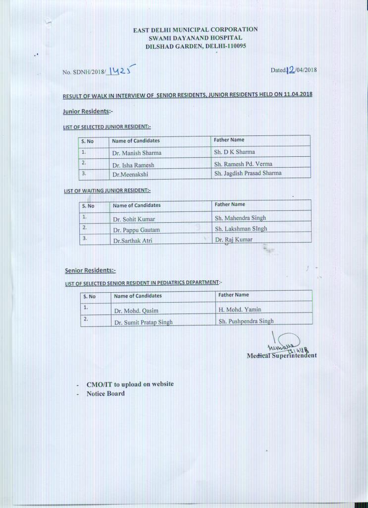 Result of walk of interview of SR & JR held on 11.04.2018