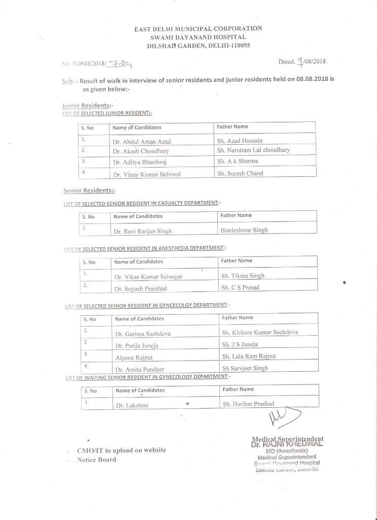 Result of walk in interview of SR & JR(MBBS) held on 08.08.18
